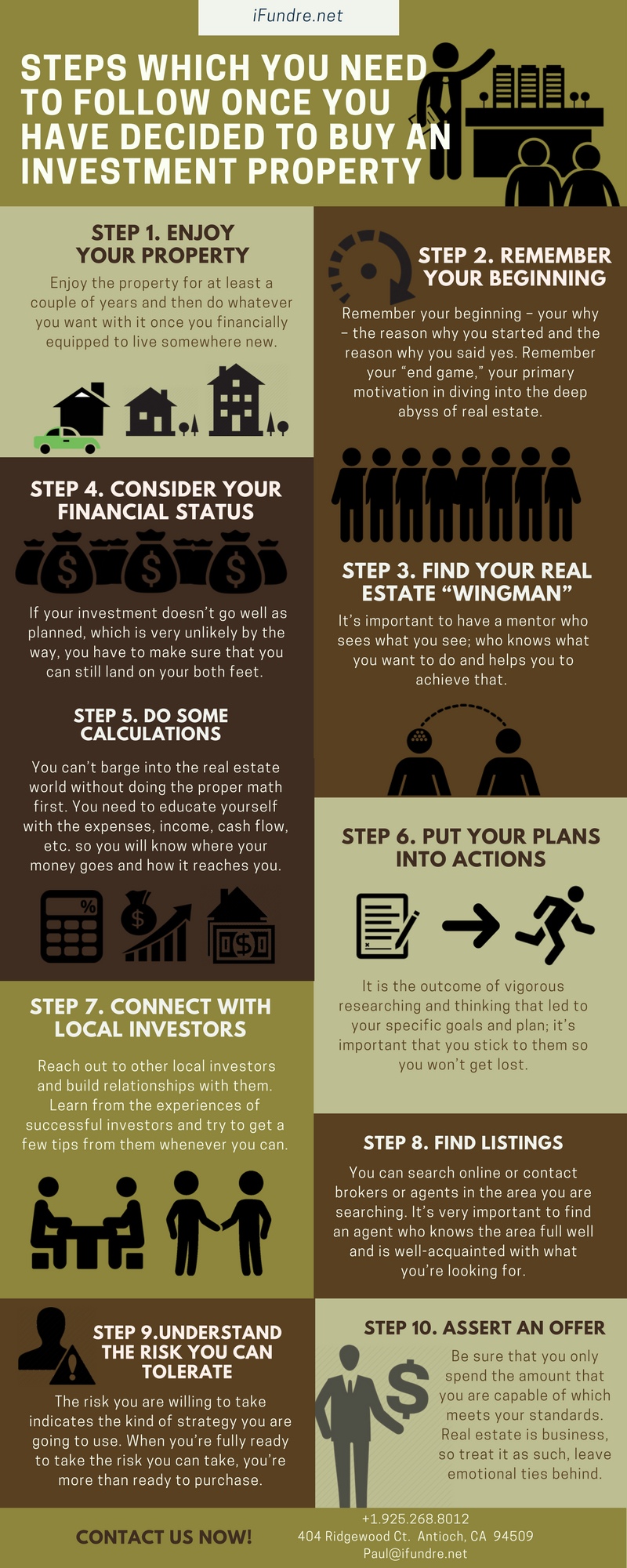 Buy Investment Property: Top 10 Steps To Follow