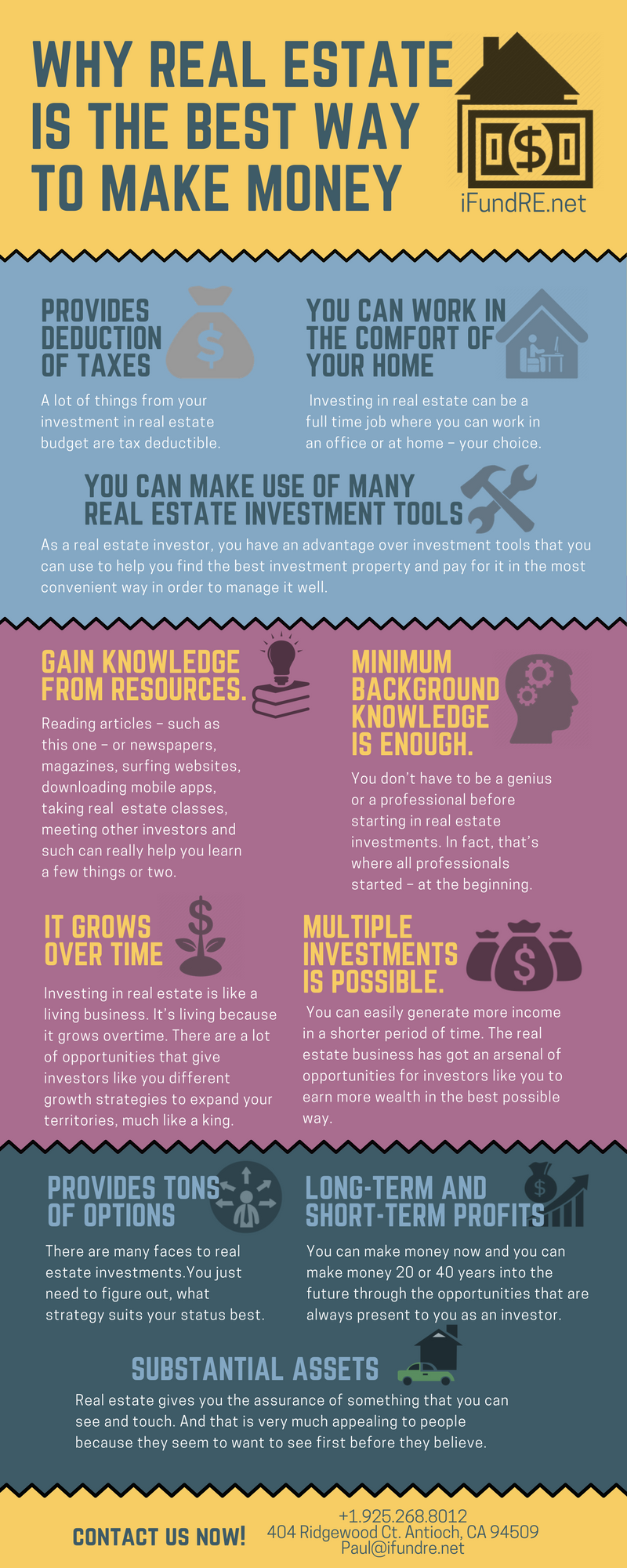 Real Estate: One Best Way to Make Money
