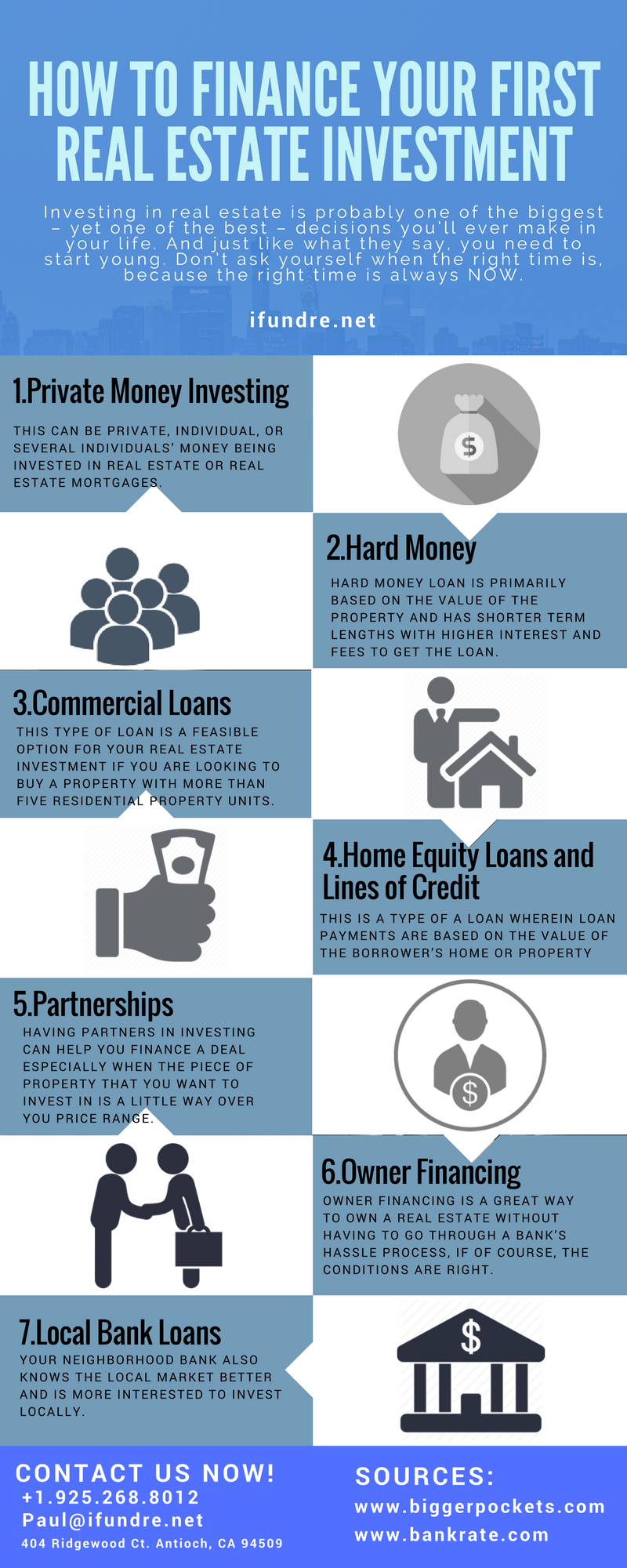 7 Ways on How to finance first Real Estate Investment