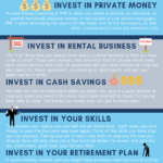 7 Easy Tips on How to Engage in Inexpensive Investments